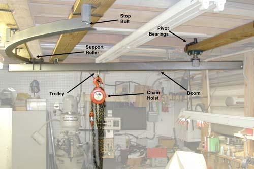 Shop Built Hoisting Crane